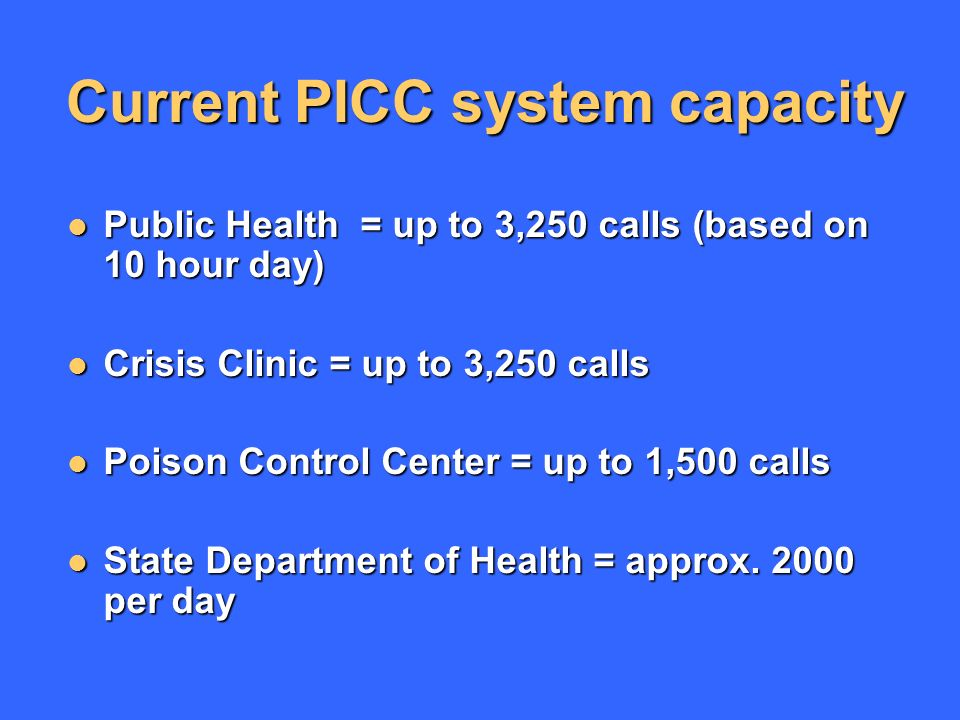 Current PICC system capacity Public Health = up to 3,250 calls (based on 10 hour day) Public Health = up to 3,250 calls (based on 10 hour day) Crisis Clinic = up to 3,250 calls Crisis Clinic = up to 3,250 calls Poison Control Center = up to 1,500 calls Poison Control Center = up to 1,500 calls State Department of Health = approx.