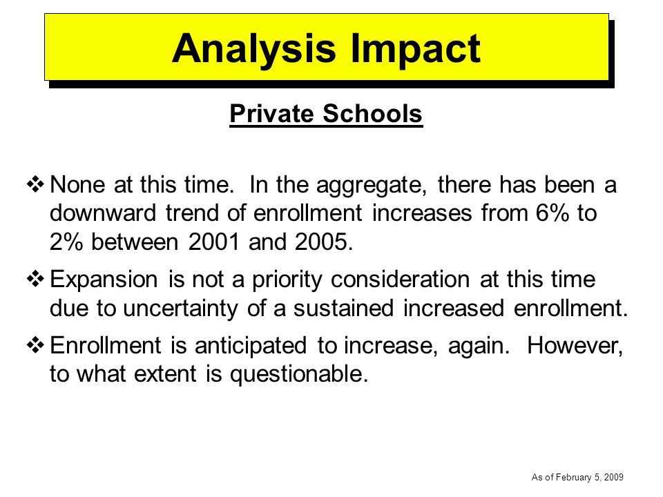 -----DRAFT----- As of February 5, 2009 Analysis Impact Private Schools None at this time.