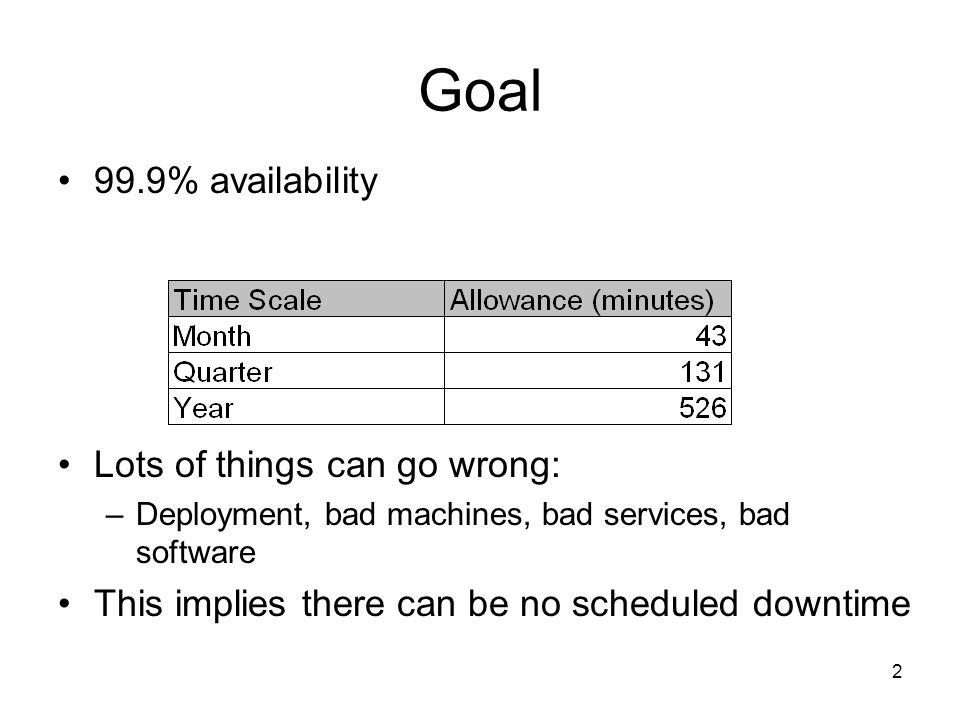 2 Goal 99.9% availability Lots of things can go wrong: –Deployment, bad machines, bad services, bad software This implies there can be no scheduled downtime