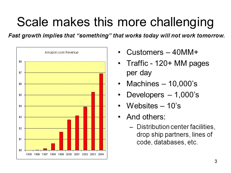 3 Scale makes this more challenging Customers – 40MM+ Traffic MM pages per day Machines – 10,000s Developers – 1,000s Websites – 10s And others: –Distribution center facilities, drop ship partners, lines of code, databases, etc.