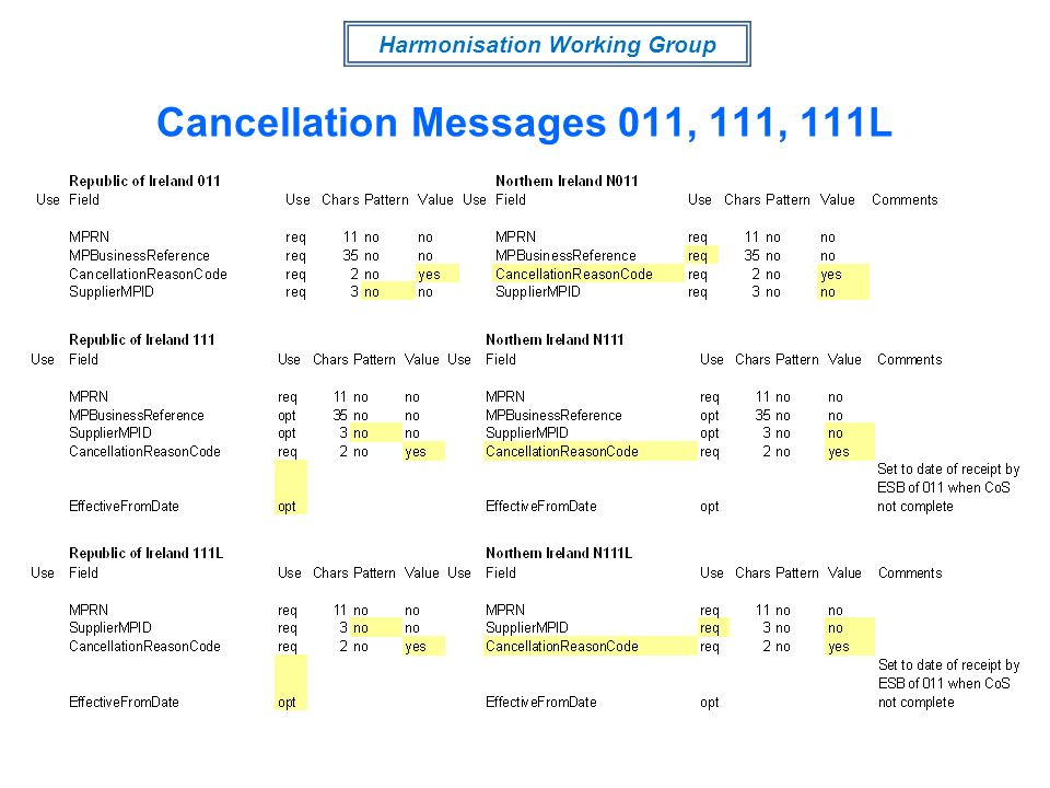 Harmonisation Working Group Cancellation Messages 011, 111, 111L