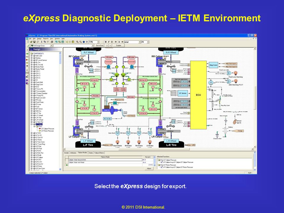 eXpress Diagnostic Deployment – IETM Environment Add any additional data to be used during diagnostics and maintenance.