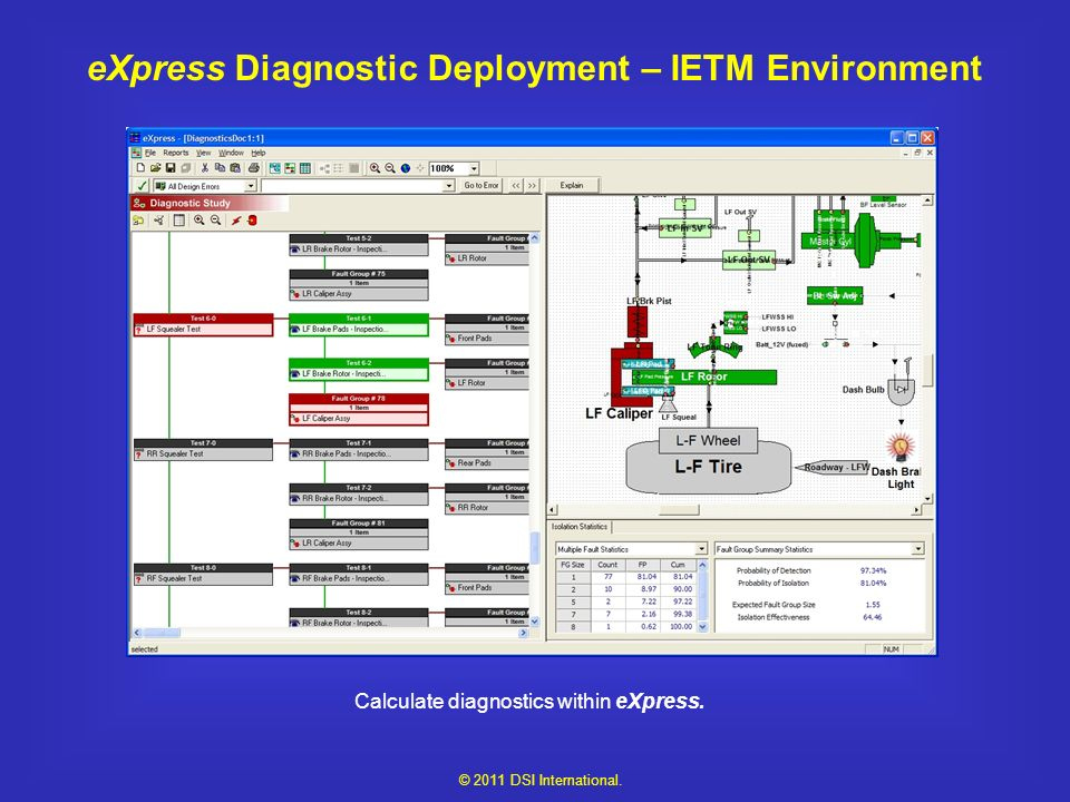 eXpress Diagnostic Deployment – IETM Environment Export the diagnostic design using the eXpress DiagML export.