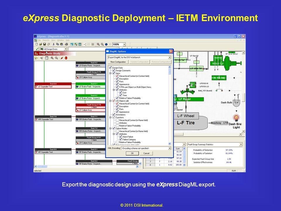 eXpress Diagnostic Deployment – IETM Environment Export the diagnostic design using the eXpress DiagML export. © 2011 DSI International.