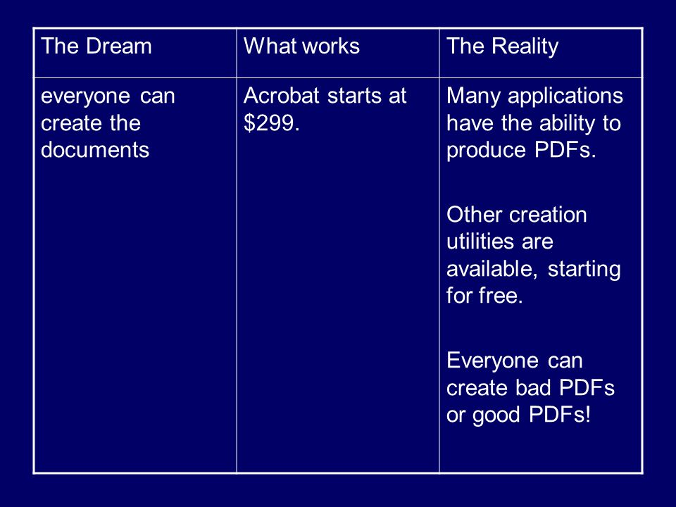 The DreamWhat worksThe Reality everyone can create the documents Acrobat starts at $299.
