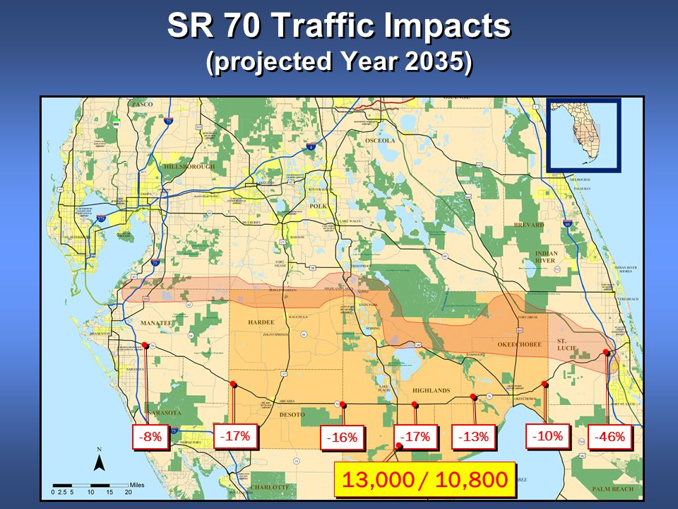 SR 70 Traffic Impacts (projected Year 2035) -13% -10% -46% -17% -16% -17% -8% 13,000 / 10,800