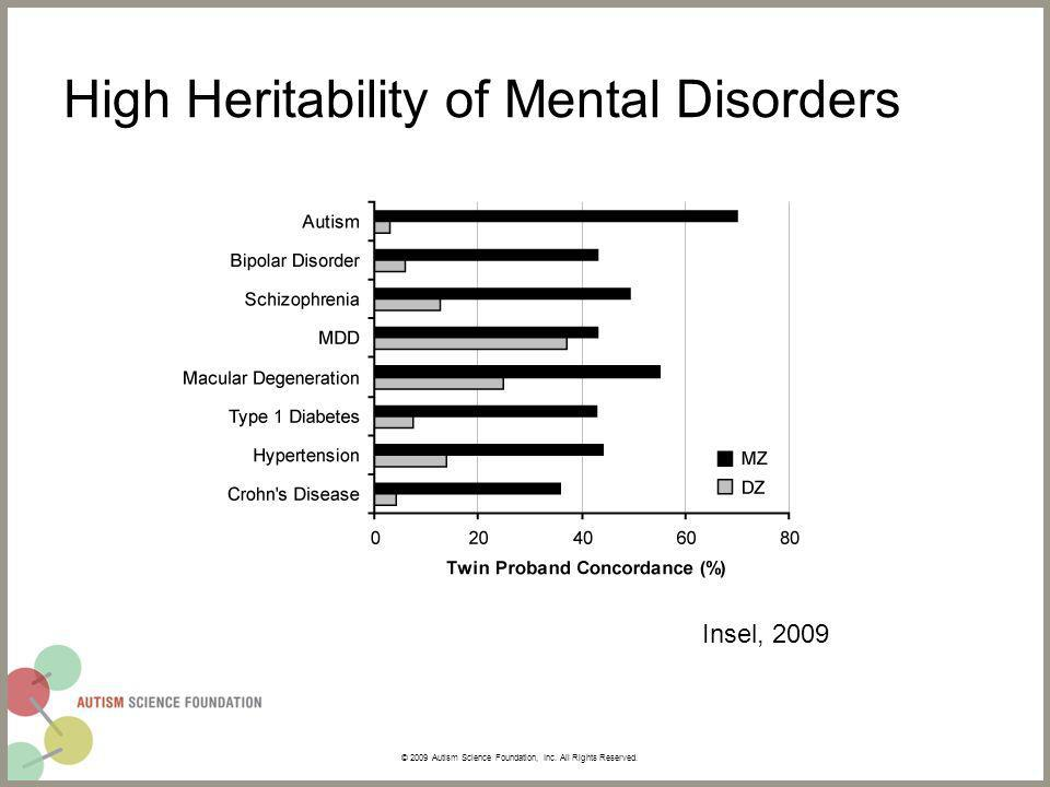 High Heritability of Mental Disorders © 2009 Autism Science Foundation, Inc.