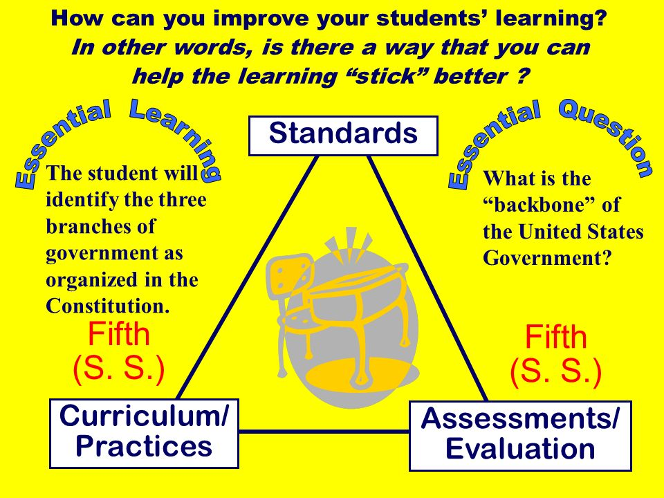 How can you improve your students learning.