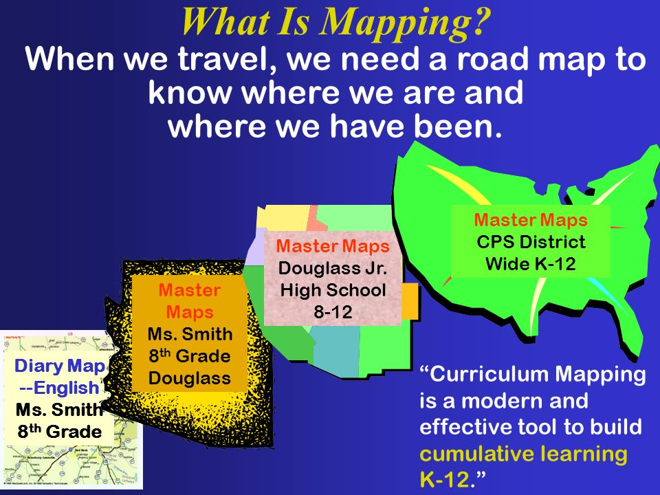 What Is Mapping.When we travel, we need a road map to know where we are and where we have been.