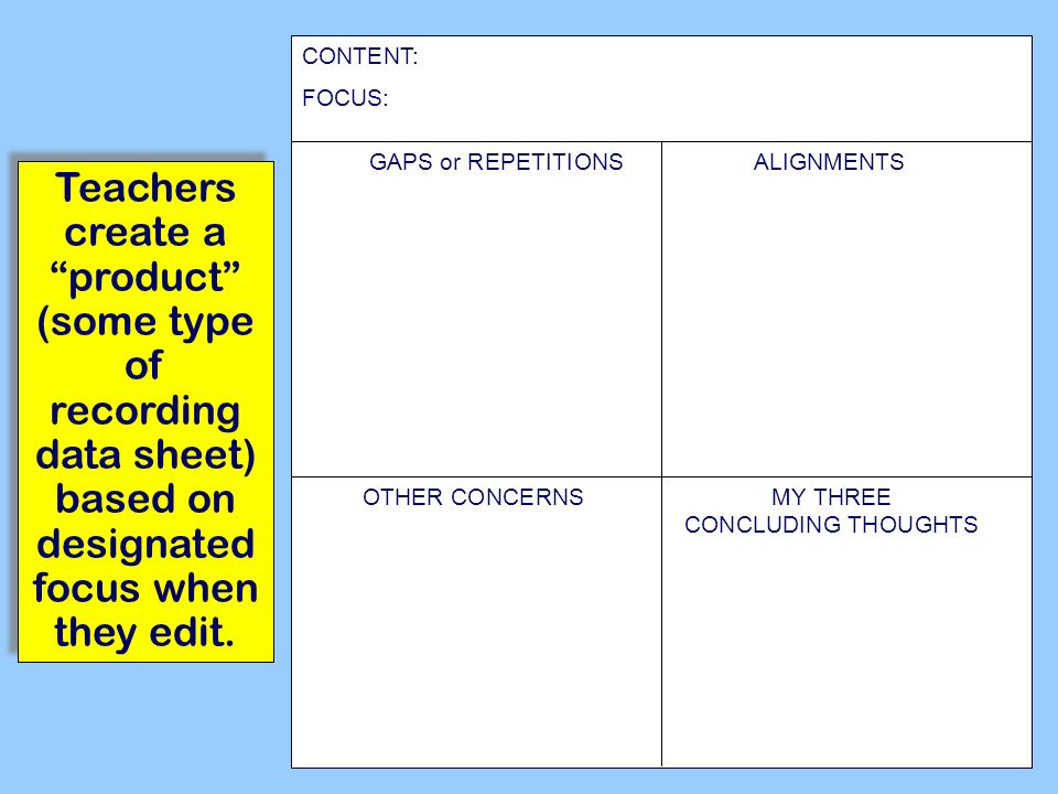 CONTENT: FOCUS: GAPS or REPETITIONS MY THREE CONCLUDING THOUGHTS OTHER CONCERNS ALIGNMENTS Teachers create a product (some type of recording data sheet) based on designated focus when they edit.