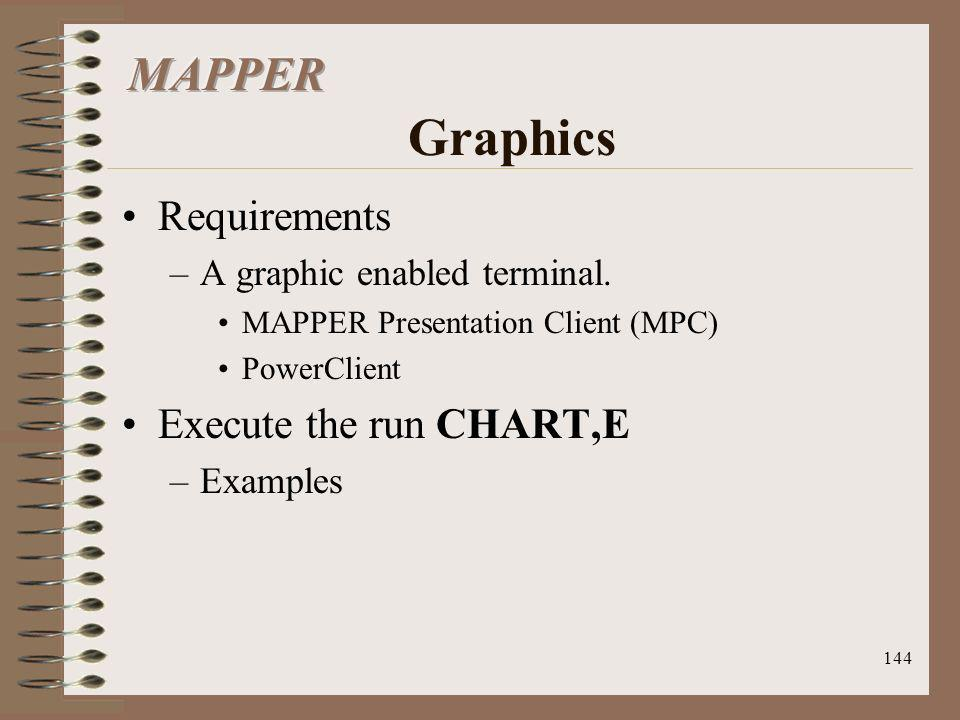 144 Requirements –A graphic enabled terminal. MAPPER Presentation Client (MPC) PowerClient Execute the run CHART,E –Examples