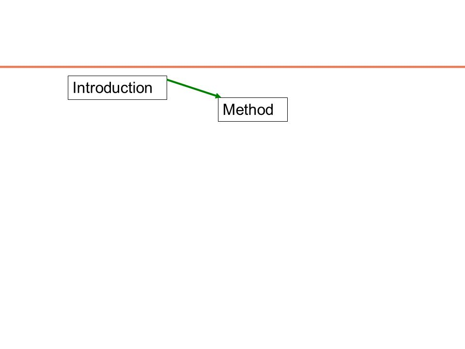 Method Introduction