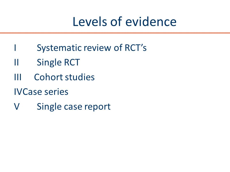Levels of evidence ISystematic review of RCTs IISingle RCT III Cohort studies IVCase series VSingle case report