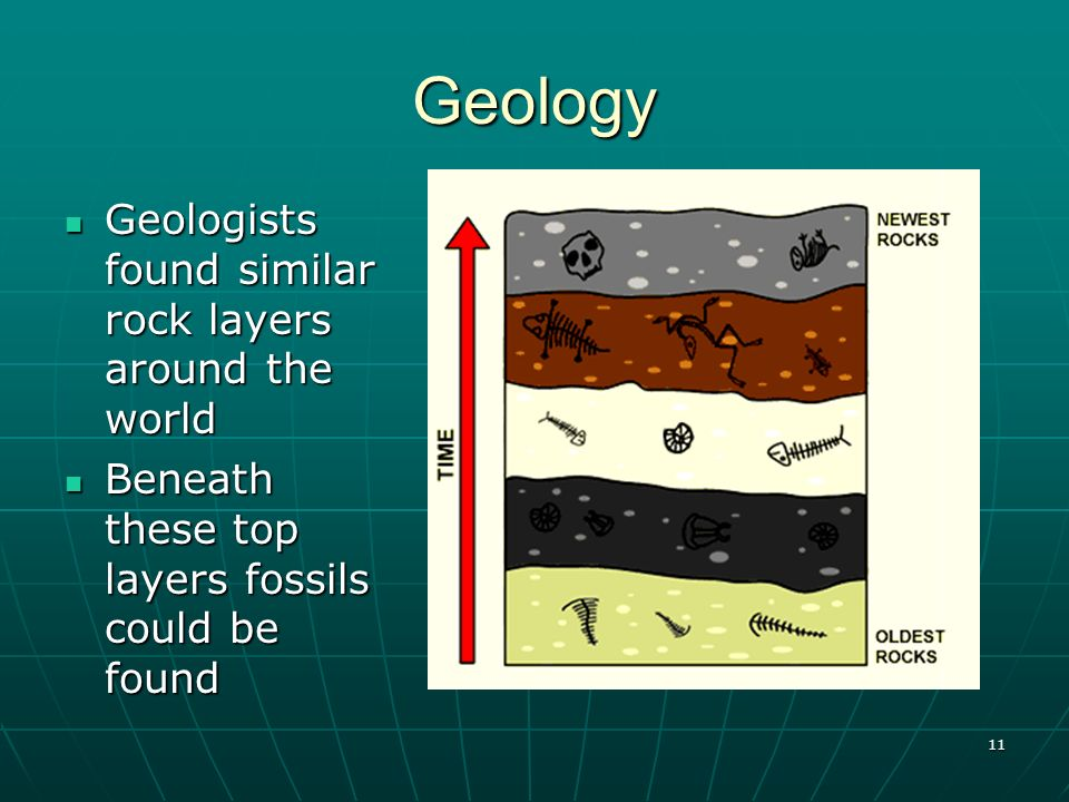 11 Geology Geologists found similar rock layers around the world Geologists found similar rock layers around the world Beneath these top layers fossil