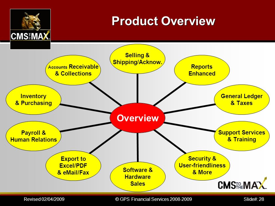 Slide#: 28© GPS Financial Services 2008-2009Revised 02/04/2009 Product Overview Overview Selling & Shipping/Acknow. Reports Enhanced General Ledger &