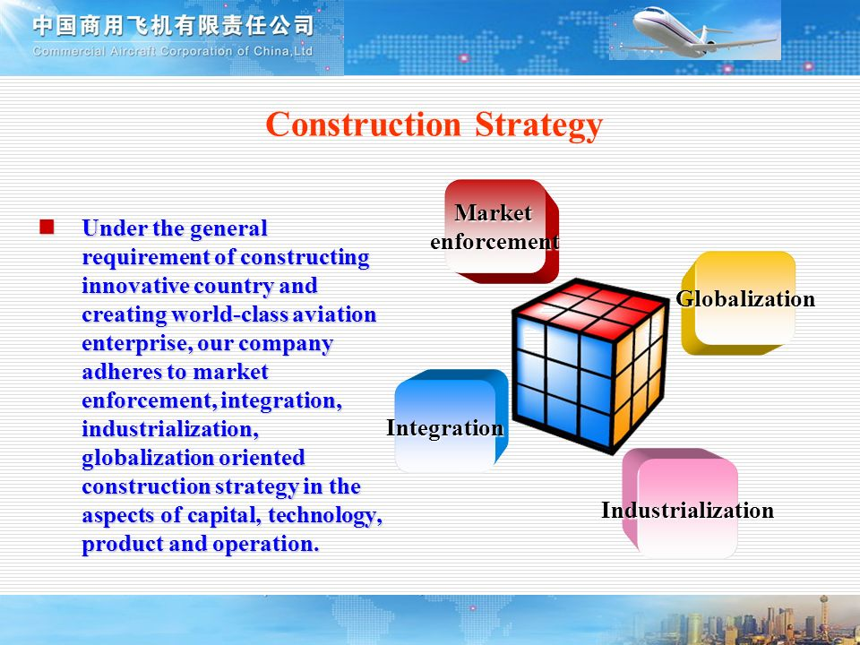 Construction Strategy Integration Market enforcement Globalization Industrialization Under the general requirement of constructing innovative country