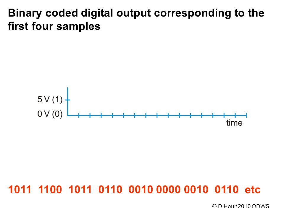 1011 1100 1011 0110 0010 0000 0010 0110 etc Binary coded digital output corresponding to the first four samples © D Hoult 2010 ODWS
