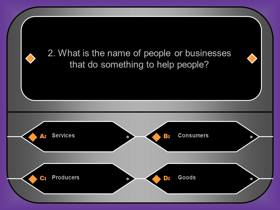 Answer: B) Demand