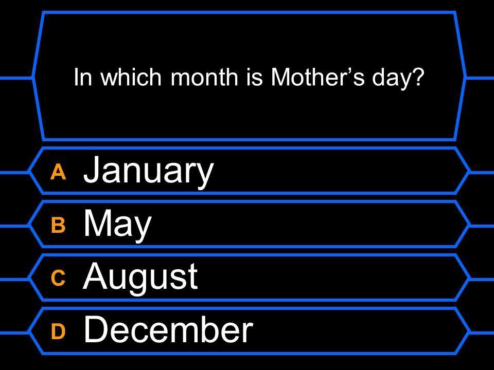 In which month is Mothers day