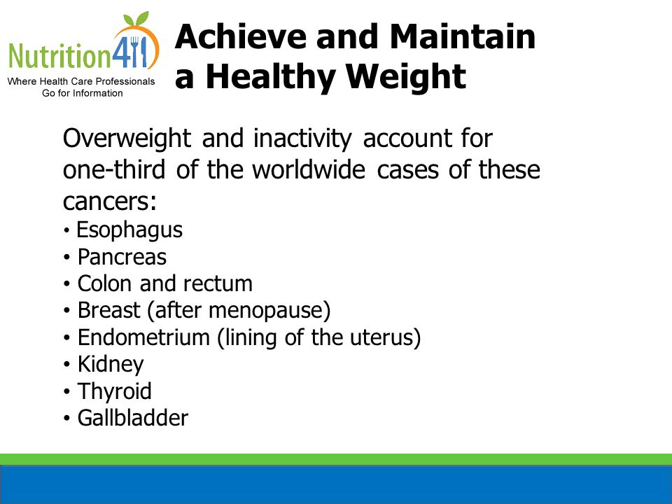 Overweight and inactivity account for one-third of the worldwide cases of these cancers: Esophagus Pancreas Colon and rectum Breast (after menopause)