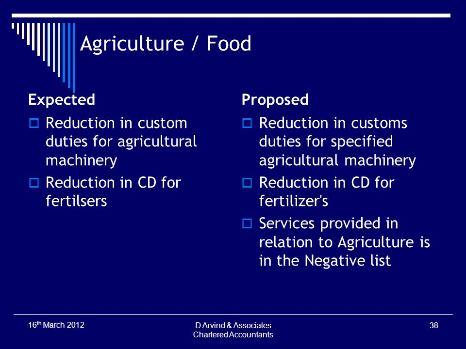 Agriculture / Food Expected Reduction in custom duties for agricultural machinery Reduction in CD for fertilsers Proposed Reduction in customs duties