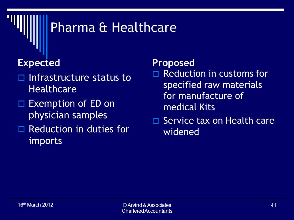 Pharma & Healthcare Expected Infrastructure status to Healthcare Exemption of ED on physician samples Reduction in duties for imports Proposed Reducti