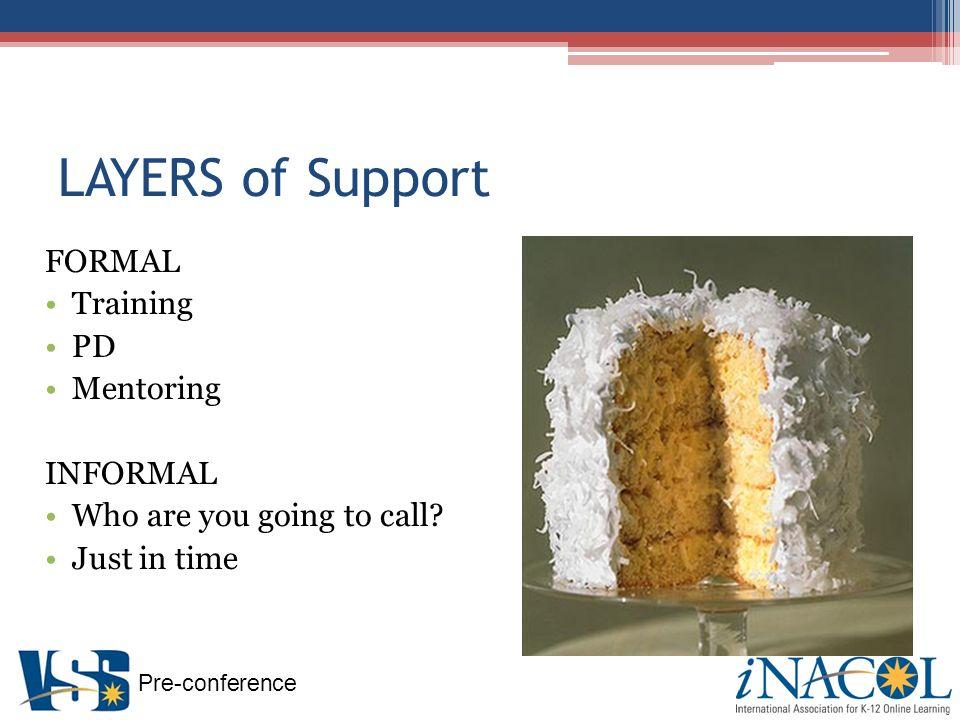 Pre-conference LAYERS of Support FORMAL Training PD Mentoring INFORMAL Who are you going to call.