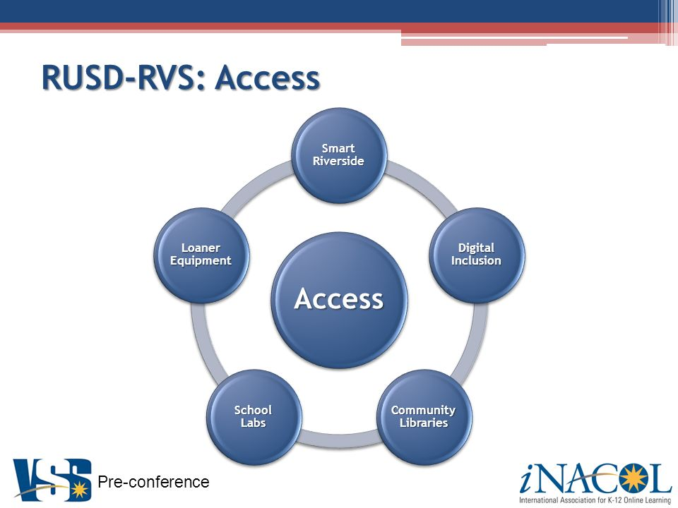 Pre-conference RUSD-RVS: Access Access Smart Riverside Digital Inclusion Community Libraries School Labs Loaner Equipment