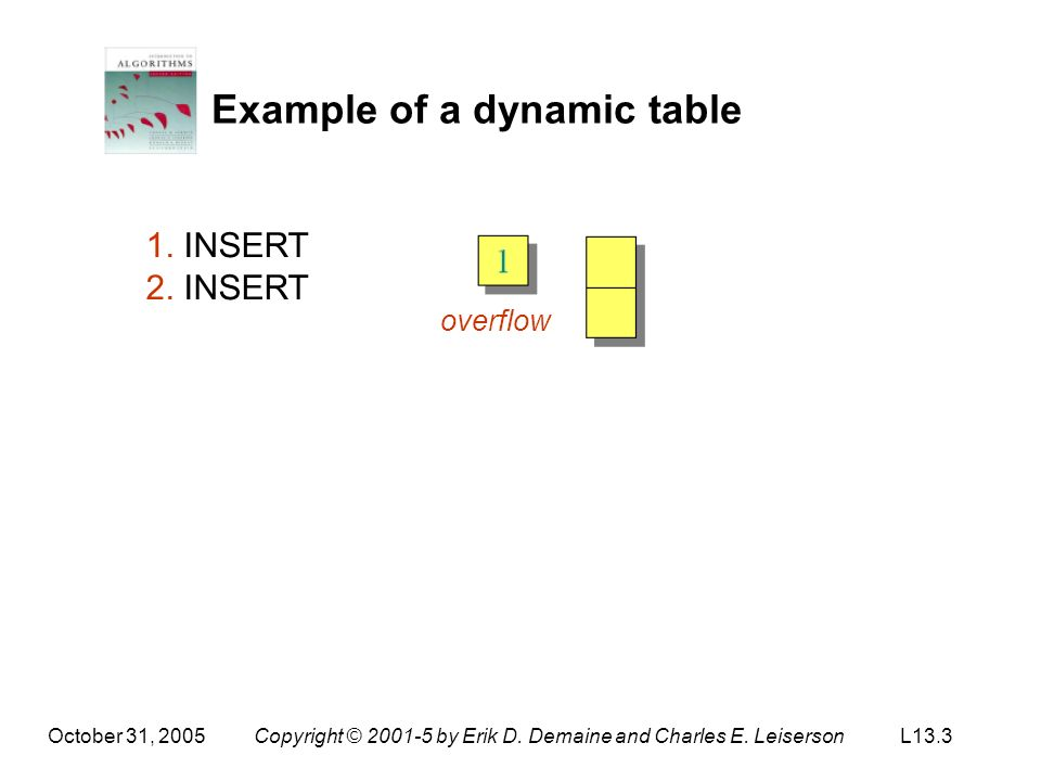 October 31, 2005Copyright © 2001-5 by Erik D. Demaine and Charles E. LeisersonL13.3 Example of a dynamic table 1. INSERT 2. INSERT overflow