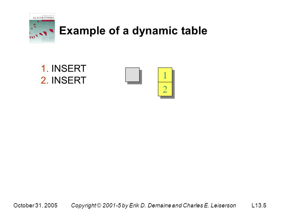 October 31, 2005Copyright © 2001-5 by Erik D. Demaine and Charles E. LeisersonL13.5 Example of a dynamic table 1. INSERT 2. INSERT
