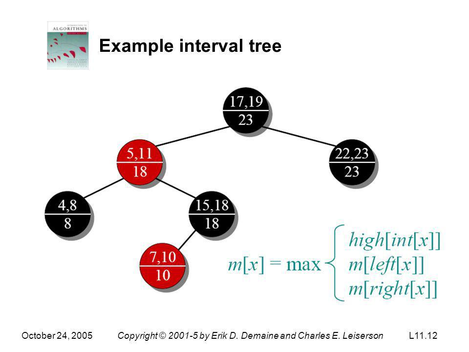 October 24, 2005Copyright © 2001-5 by Erik D. Demaine and Charles E. LeisersonL11.12 Example interval tree