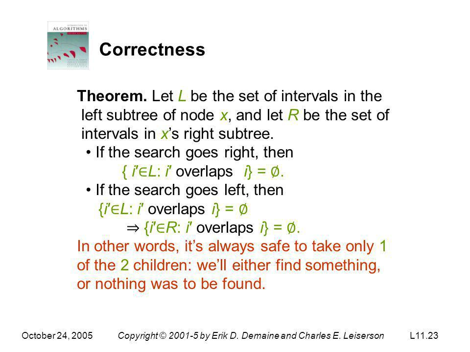 October 24, 2005Copyright © 2001-5 by Erik D. Demaine and Charles E. LeisersonL11.23 Correctness Theorem. Let L be the set of intervals in the left su