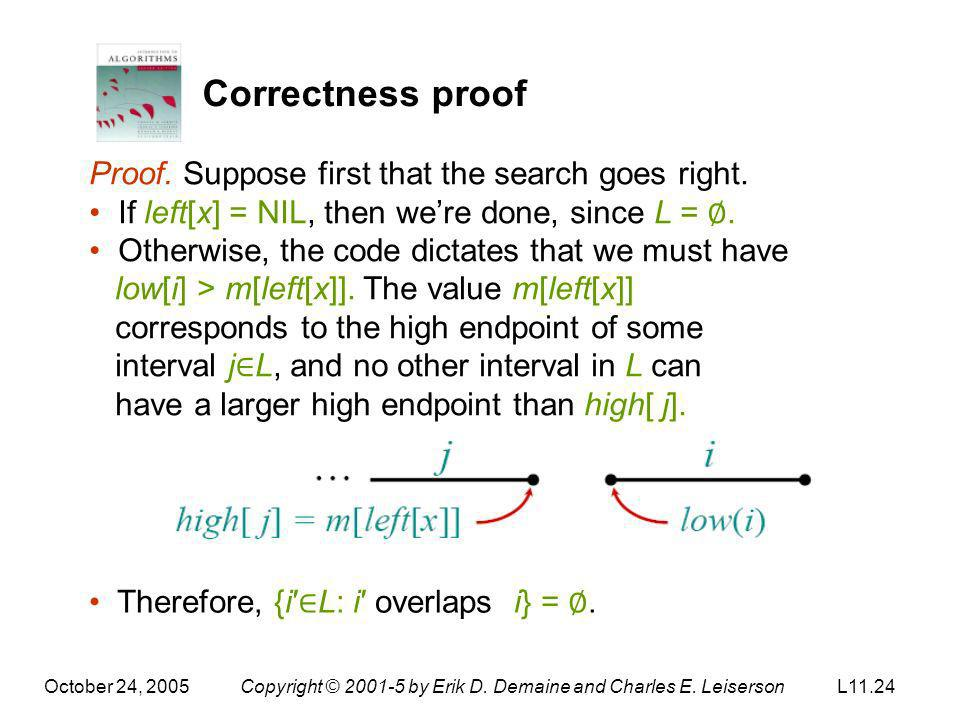 October 24, 2005Copyright © 2001-5 by Erik D. Demaine and Charles E. LeisersonL11.24 Correctness proof Proof. Suppose first that the search goes right