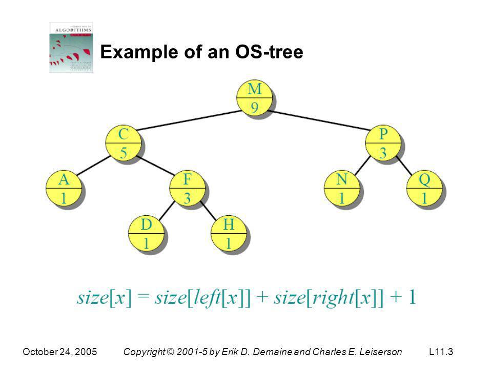 October 24, 2005Copyright © 2001-5 by Erik D. Demaine and Charles E. LeisersonL11.3 Example of an OS-tree