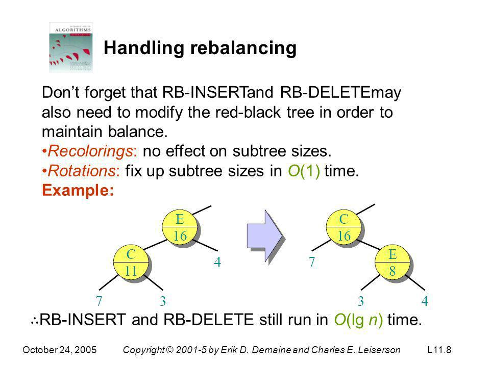 October 24, 2005Copyright © 2001-5 by Erik D. Demaine and Charles E. LeisersonL11.8 Handling rebalancing Dont forget that RB-INSERTand RB-DELETEmay al