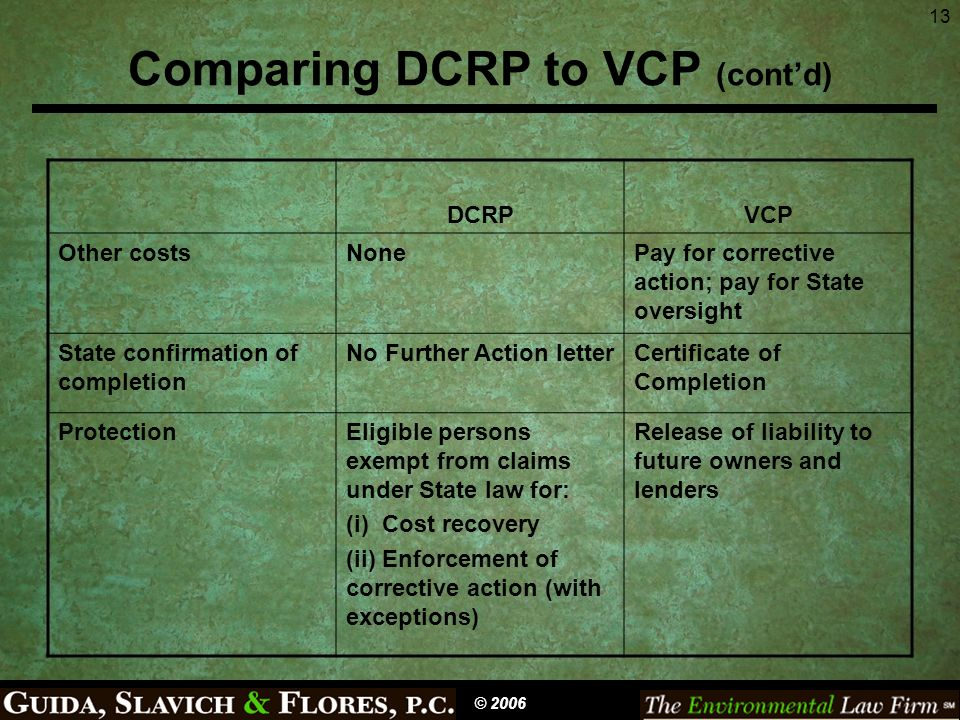 13 Comparing DCRP to VCP (contd) © 2006 DCRPVCP Other costsNonePay for corrective action; pay for State oversight State confirmation of completion No