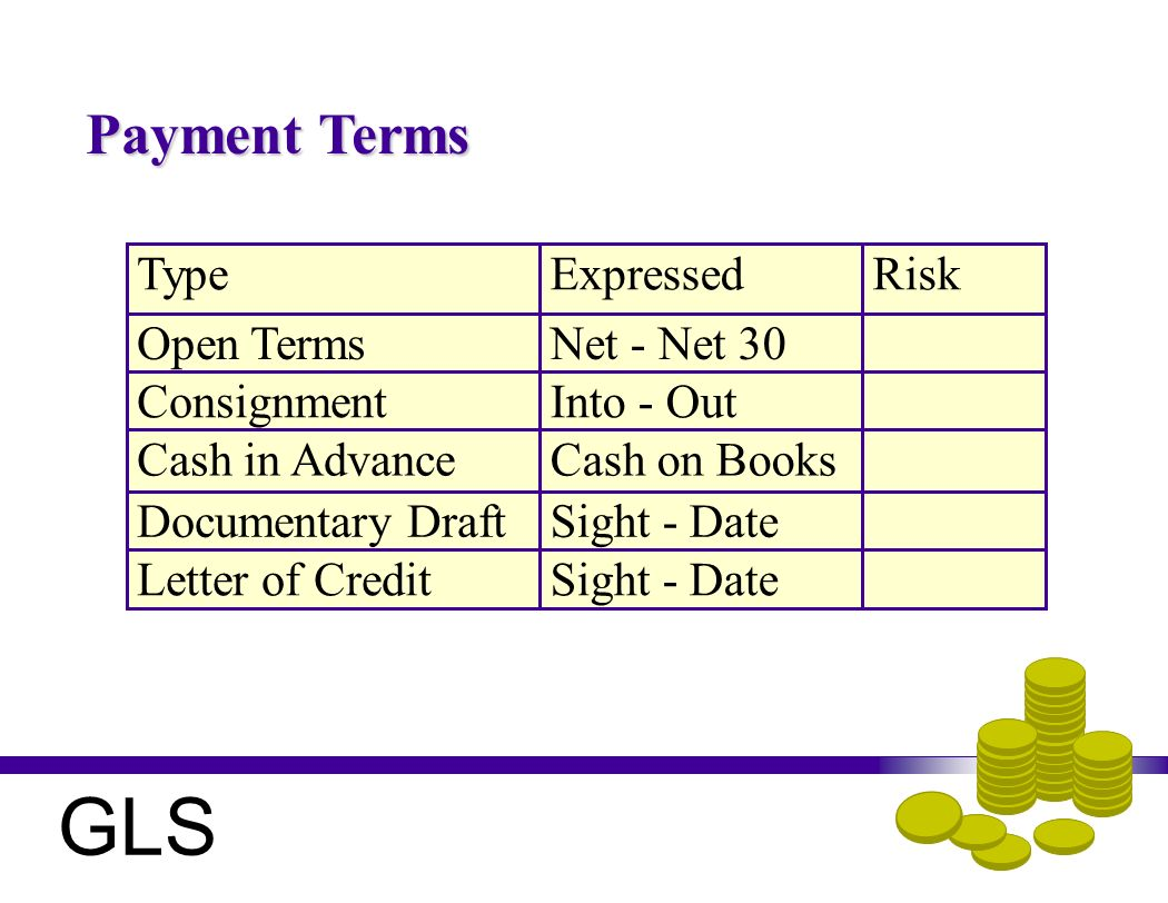 Payment Terms TypeExpressedRisk Open TermsNet - Net 30 ConsignmentInto - Out Cash in AdvanceCash on Books Documentary DraftSight - Date Letter of CreditSight - Date GLS