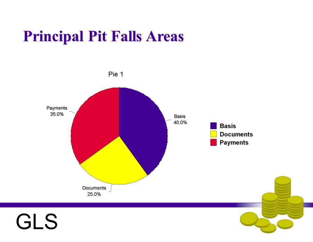 Principal Pit Falls Areas GLS