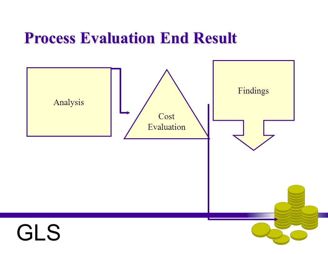 Process Evaluation End Result Analysis Cost Evaluation Findings GLS