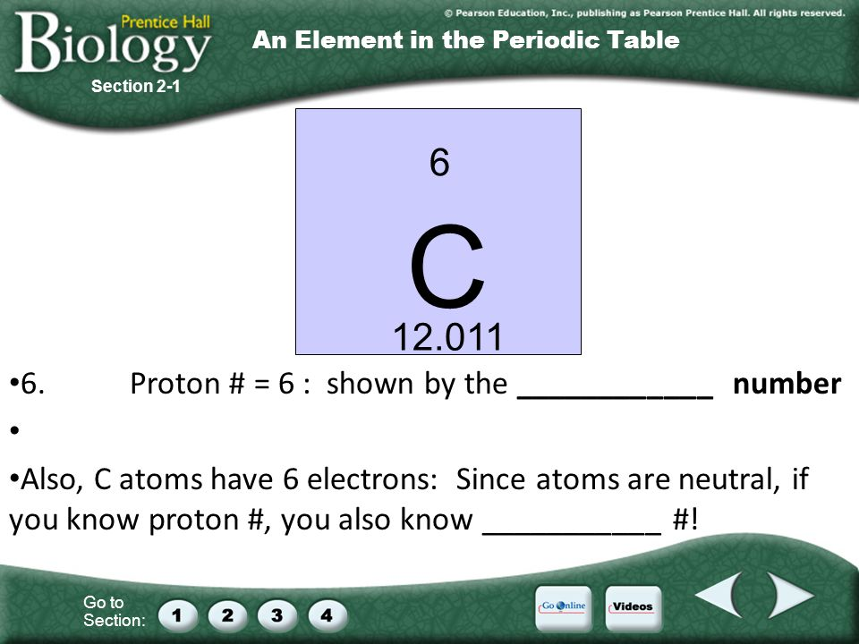 Go to Section: 6 C 12.011 Section 2-1 An Element in the Periodic Table 6.