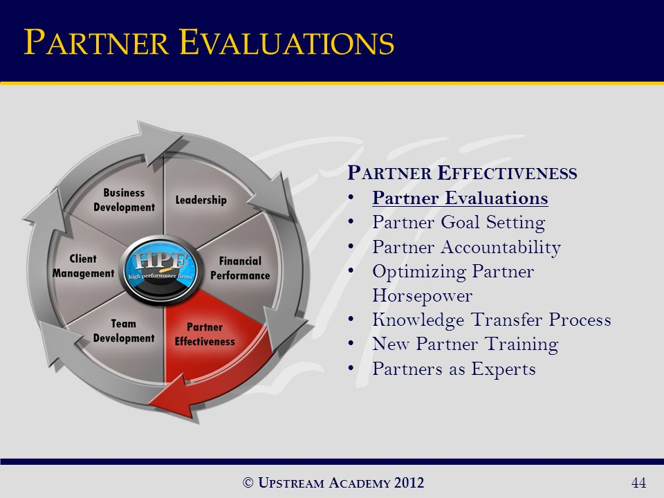 © U PSTREAM A CADEMY 2012 P ARTNER E FFECTIVENESS Partner Evaluations Partner Goal Setting Partner Accountability Optimizing Partner Horsepower Knowledge Transfer Process New Partner Training Partners as Experts 44 P ARTNER E VALUATIONS