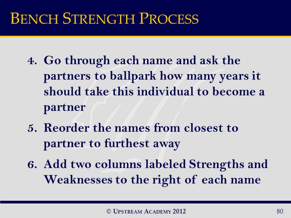 © U PSTREAM A CADEMY 201280 4.Go through each name and ask the partners to ballpark how many years it should take this individual to become a partner 5.Reorder the names from closest to partner to furthest away 6.Add two columns labeled Strengths and Weaknesses to the right of each name B ENCH S TRENGTH P ROCESS