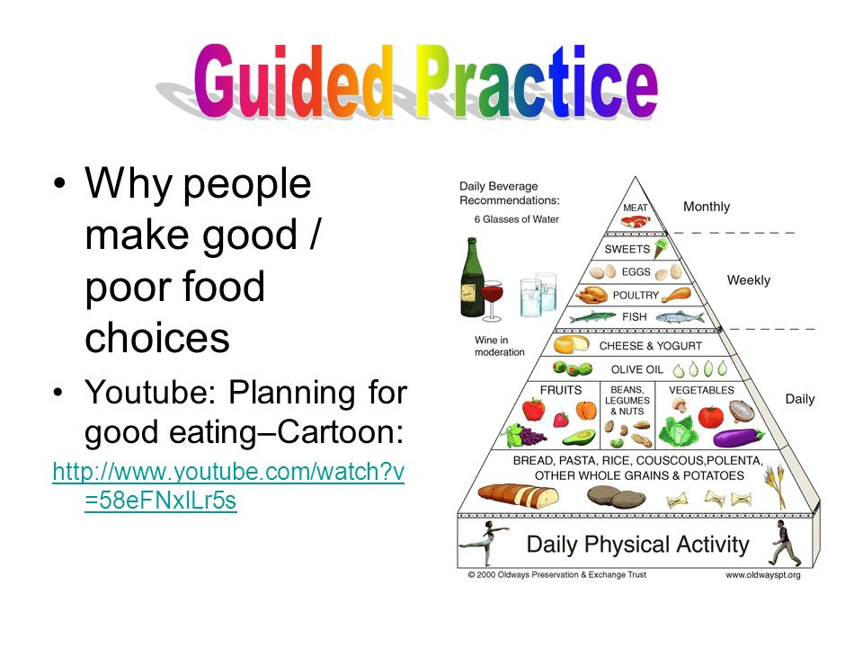Why people make good / poor food choices Youtube: Planning for good eating–Cartoon: http://www.youtube.com/watch?v =58eFNxlLr5s