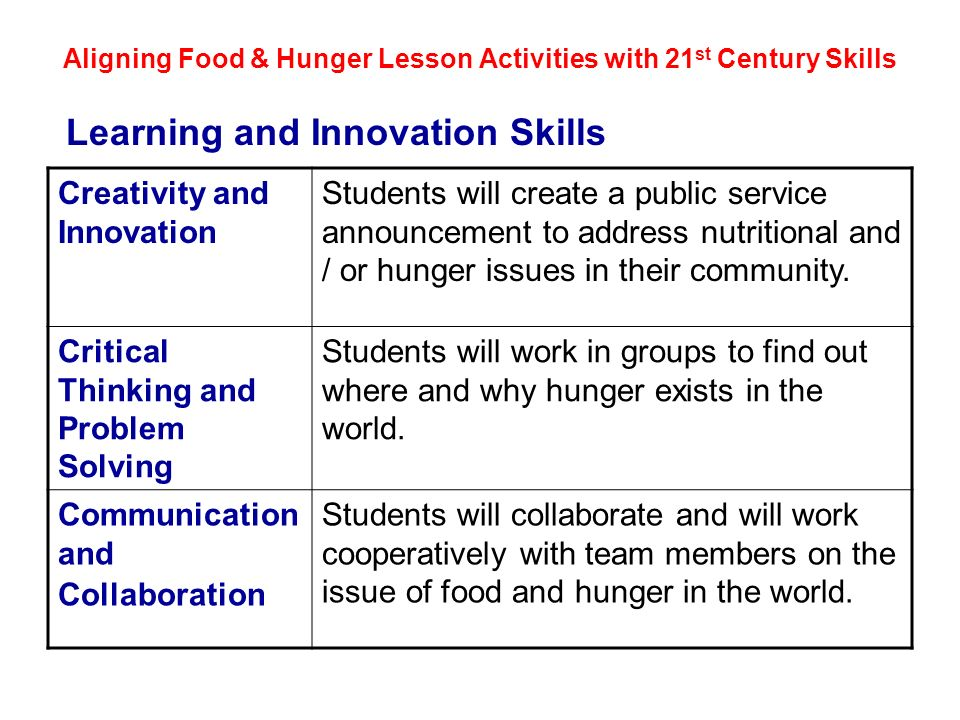 Aligning Food & Hunger Lesson Activities with 21 st Century Skills Information Literacy Hunger Planet: http://www.youtube.com/watch?v=osSpWbmEYF4 http://www.youtube.com/watch?v=osSpWbmEYF4 Media Literacy Students will evaluate information from the media (magazines, newspapers or TV reports) about the eating habits, food preferences, healthy and unhealthy food choices of the people in their community and examine why hunger exists in their community.