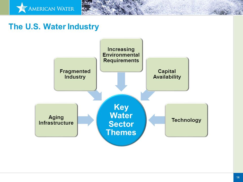 14 The U.S. Water Industry