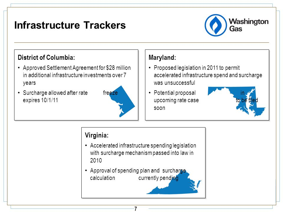 7 Infrastructure Trackers District of Columbia: Virginia: Maryland: Approved Settlement Agreement for $28 million in additional infrastructure investments over 7 years Surcharge allowed after rate freeze expires 10/1/11 Proposed legislation in 2011 to permit accelerated infrastructure spend and surcharge was unsuccessful Potential proposal in upcoming rate case to be filed soon Accelerated infrastructure spending legislation with surcharge mechanism passed into law in 2010 Approval of spending plan and surcharge calculation currently pending