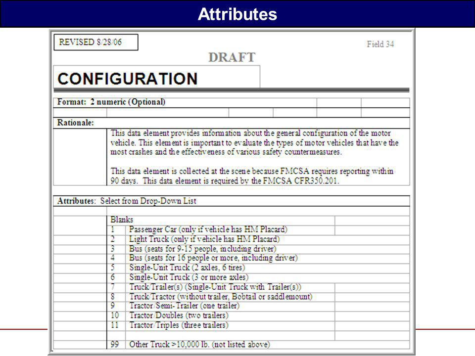Federal Motor Carrier Safety Administration SAFETYNET Manual 1.Rationale 2.Attributes 3.Coding Guidelines 4.Edit Checks