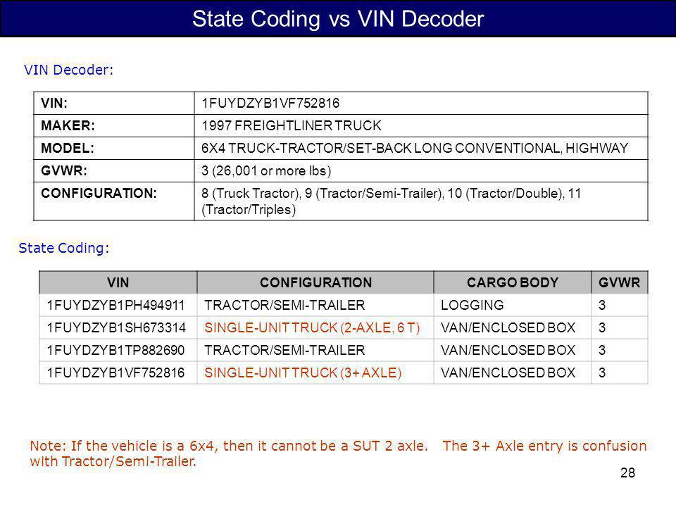 27 FMCSA web-based VIN Decoder