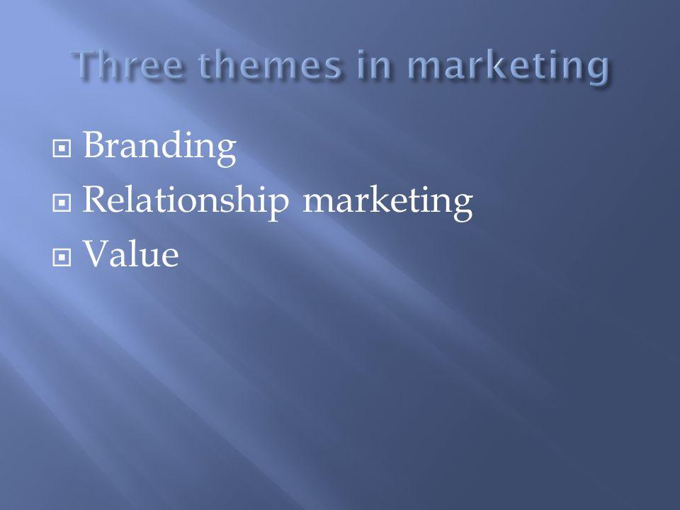 Branding Relationship marketing Value