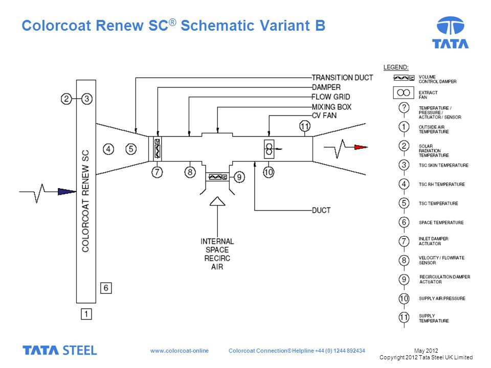 Colorcoat Renew SC ® Schematic Variant B www.colorcoat-online Colorcoat Connection® Helpline +44 (0) 1244 892434May 2012 Copyright 2012 Tata Steel UK Limited